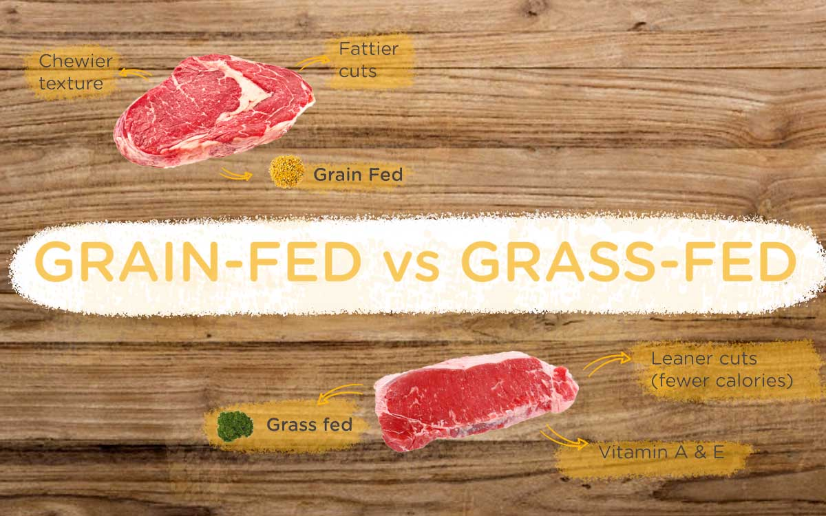 Aw Teach You: Beef Diaries, Grain-fed or Grass-fed?